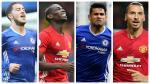 Las probables alineaciones del Chelsea-Manchester United por Premier League - Noticias de chelsea hora