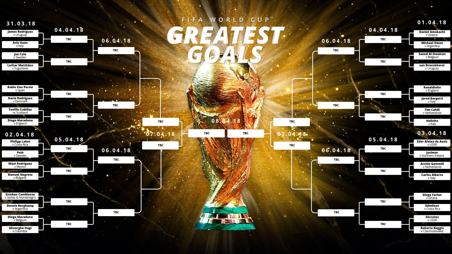 Gol de Cubillas le ganó al de Maradona en votación de FIFA