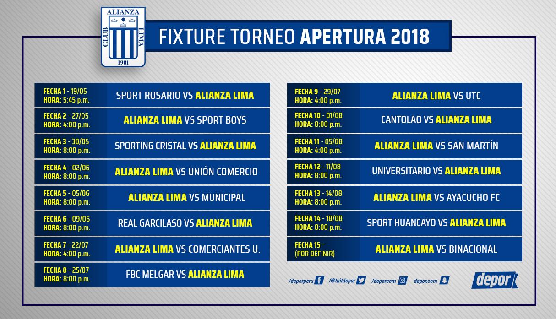 Periodista argentino calificó a Alianza Lima como equipo de Tercera División — YouTube