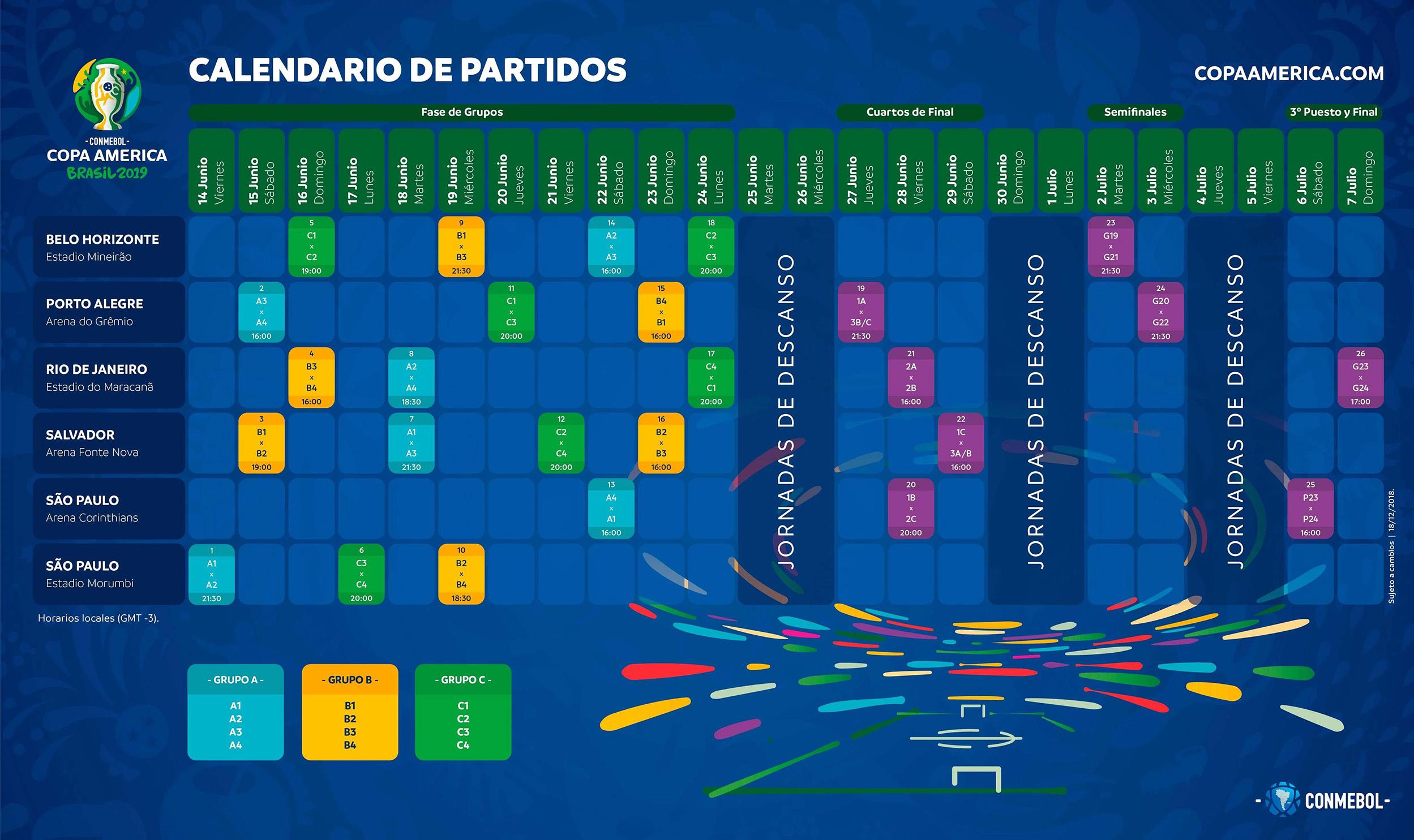 Eliminatorias Rusia 2020 Sudamerica Calendario.Copa America Brasil 2019 Descarga Aqui El Fixture En Pdf Y